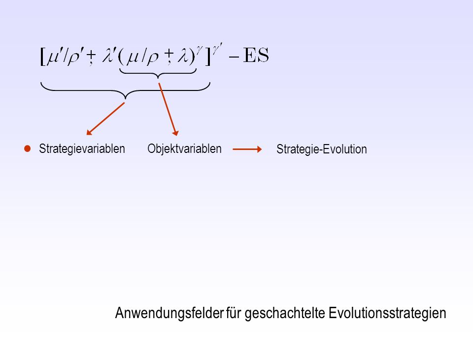 Modifizierter Algorithmus einer geschachtelten ES Schrittweite für das Setzen von Gründerpopulationen Schrittweite für das lokale Bergklettern zum Optimum