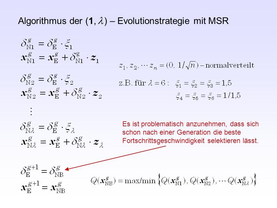 Programmverdopplung v=100; gg=1000; kk=10; xe=ones(v,1); de=1; aa=1.5; for g=1:gg qb=1e+20; for k=1:kk dn=de*aa^(2*round(rand)-1); xn=xe+dn*randn(v,1)/sqrt(v); qn=sum(xn.^2); if qn < qb qb=qn; db=dn; xb=xn; end qe=qb; de=db; xe=xb; semilogy(g,qe, b. ) hold on; drawnow; end v=100; gg=1000; kk=10; xe=ones(v,1); de=1; aa=1.5; for g=1:gg qb=1e+20; for k=1:kk dn=de*aa^(2*round(rand)-1); xn=xe+dn*randn(v,1)/sqrt(v); qn=sum(xn.^2); if qn < qb qb=qn; db=dn; xb=xn; end qe=qb; de=db; xe=xb; semilogy(g,qe, b. ) hold on; drawnow; end Von der einfachen zur geschachtelten ES