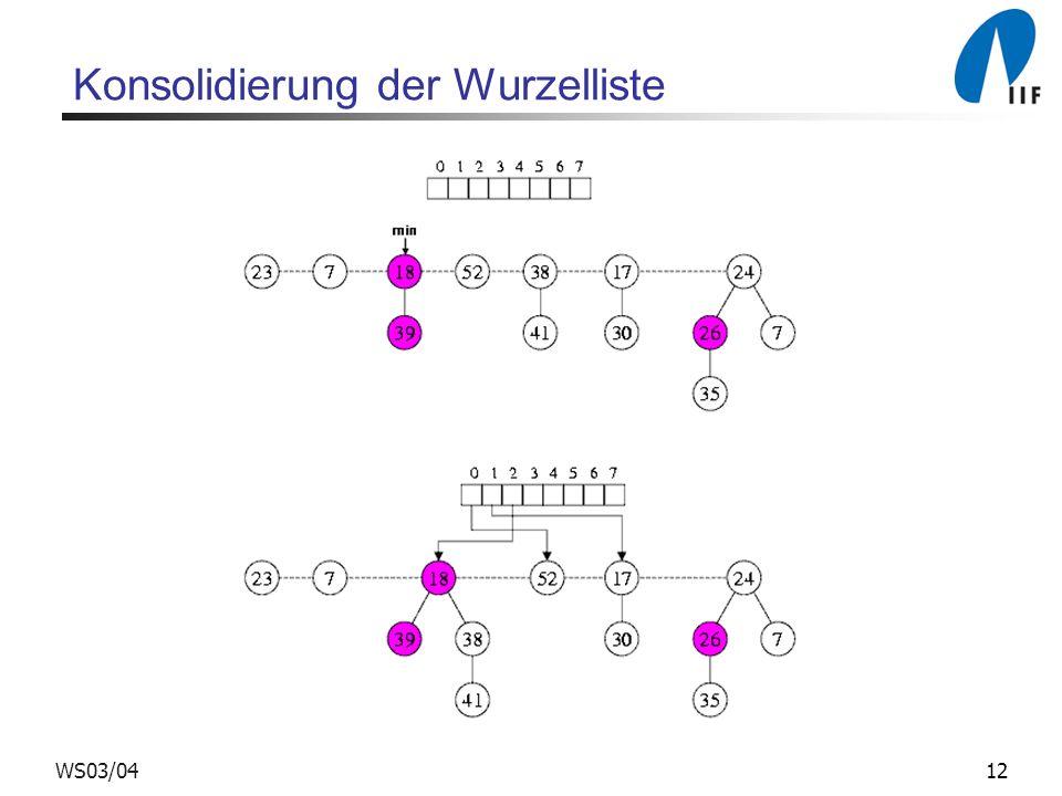 12WS03/04 Konsolidierung der Wurzelliste