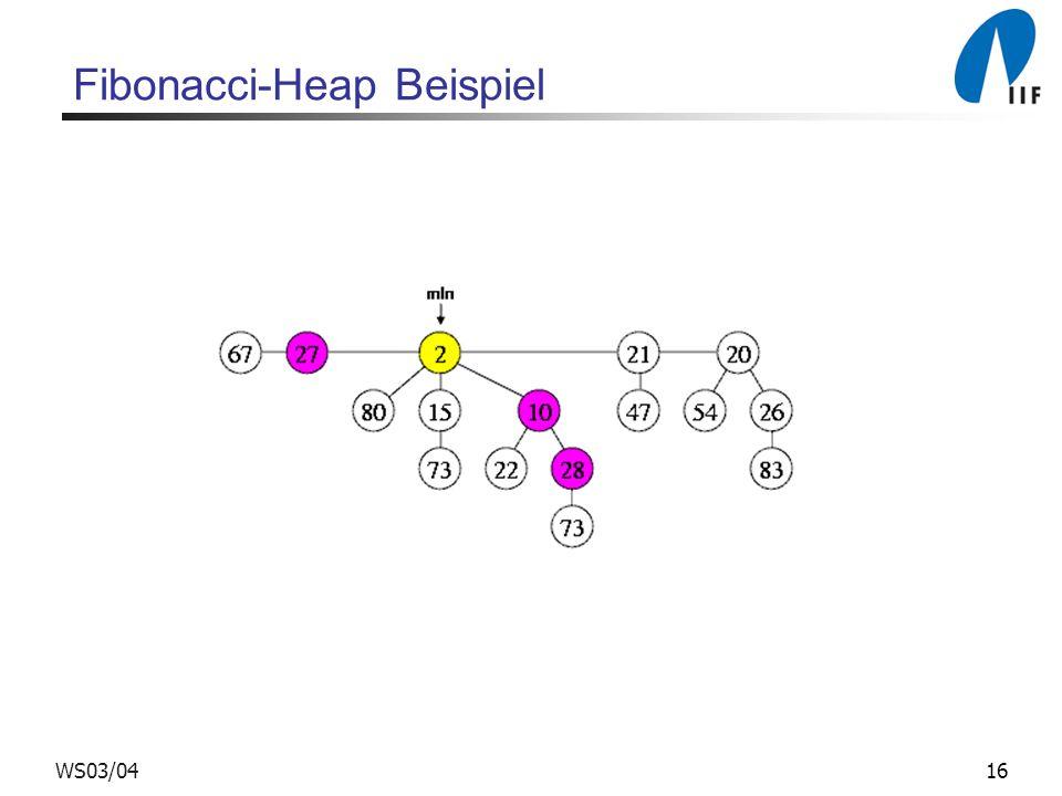 16WS03/04 Fibonacci-Heap Beispiel