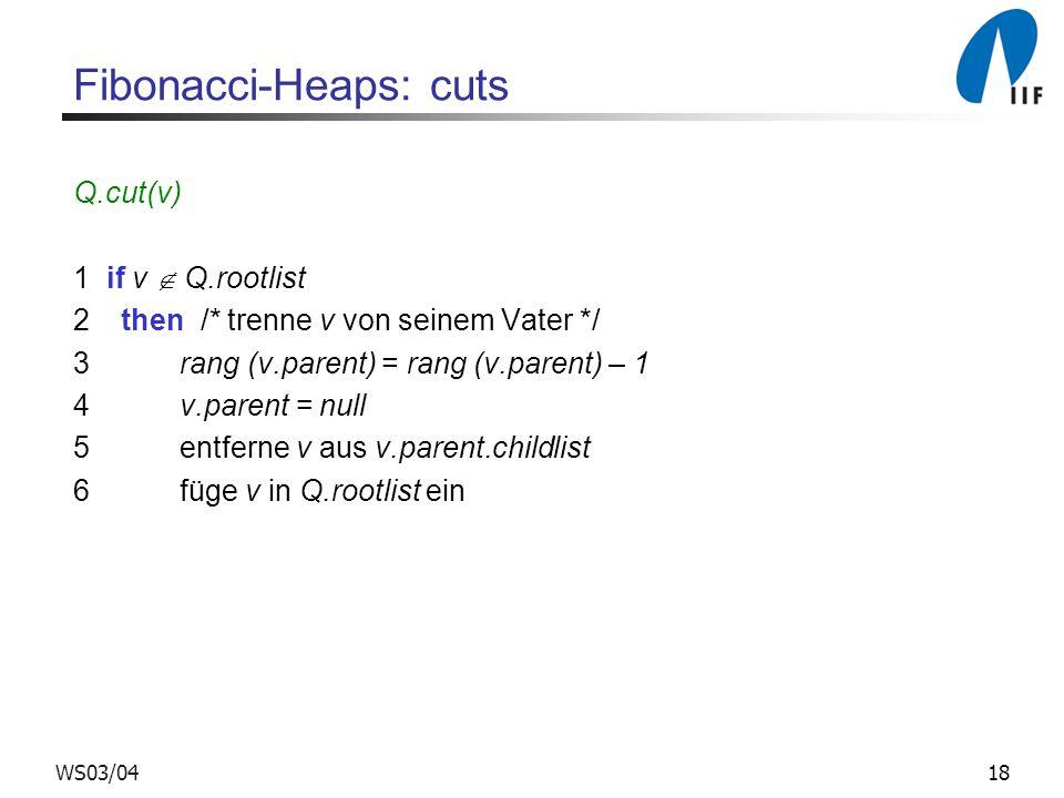 18WS03/04 Fibonacci-Heaps: cuts Q.cut(v) 1 if v Q.rootlist 2 then /* trenne v von seinem Vater */ 3rang (v.parent) = rang (v.parent) – 1 4v.parent = n