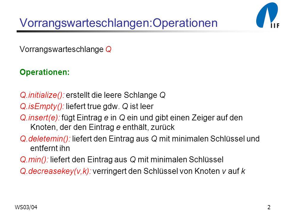 2WS03/04 Vorrangswarteschlangen:Operationen Vorrangswarteschlange Q Operationen: Q.initialize(): erstellt die leere Schlange Q Q.isEmpty(): liefert tr