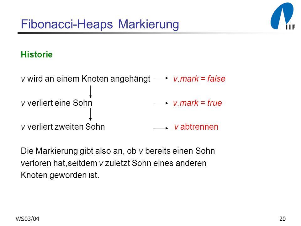 20WS03/04 Fibonacci-Heaps Markierung Historie v wird an einem Knoten angehängt v.mark = false v verliert eine Sohn v.mark = true v verliert zweiten So