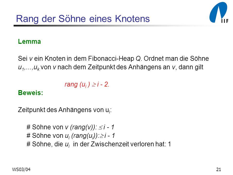 21WS03/04 Rang der Söhne eines Knotens Lemma Sei v ein Knoten in dem Fibonacci-Heap Q. Ordnet man die Söhne u 1,...,u k von v nach dem Zeitpunkt des A