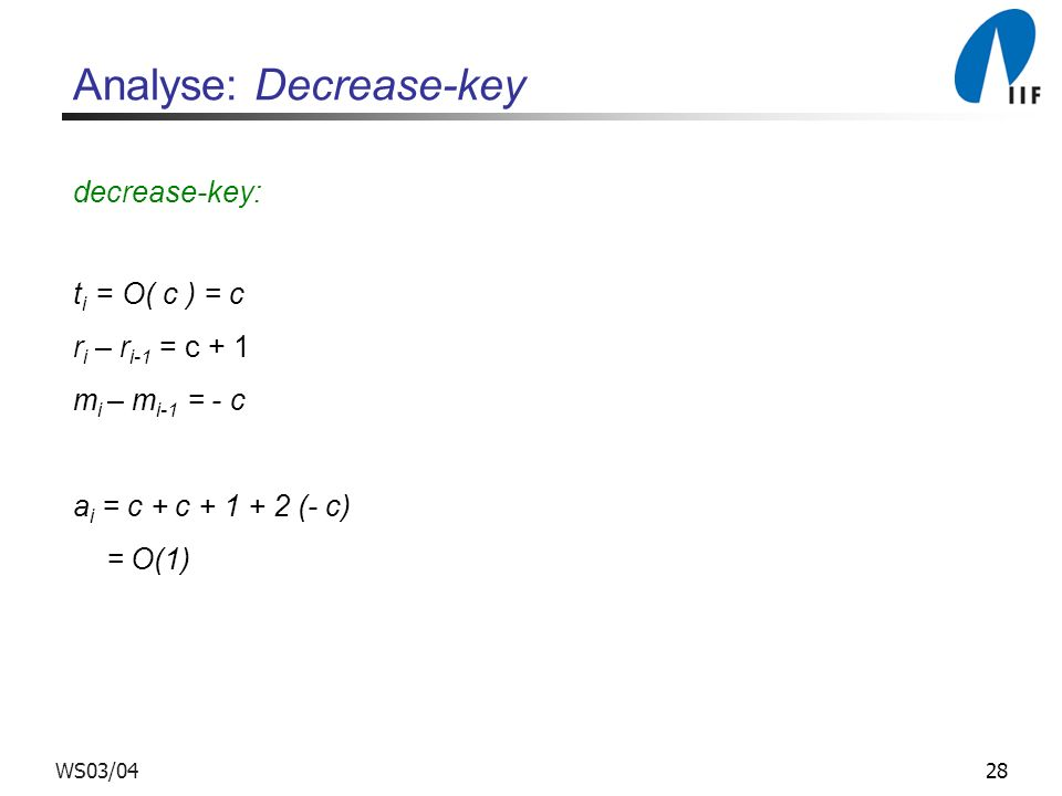 28WS03/04 Analyse: Decrease-key decrease-key: t i = O( c ) = c r i – r i-1 = c + 1 m i – m i-1 = - c a i = c + c + 1 + 2 (- c) = O(1)