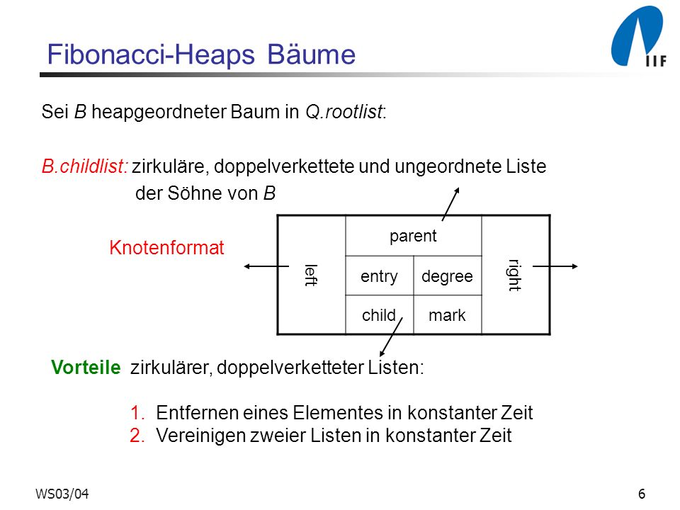 6WS03/04 Fibonacci-Heaps Bäume Sei B heapgeordneter Baum in Q.rootlist: B.childlist: zirkuläre, doppelverkettete und ungeordnete Liste der Söhne von B