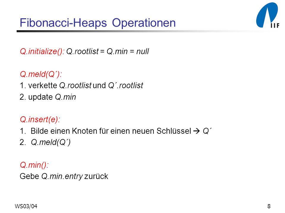 8WS03/04 Fibonacci-Heaps Operationen Q.initialize(): Q.rootlist = Q.min = null Q.meld(Q´): 1. verkette Q.rootlist und Q´.rootlist 2. update Q.min Q.in