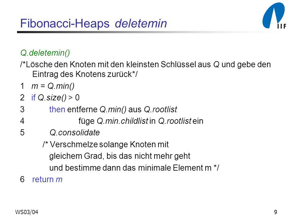 9WS03/04 Fibonacci-Heaps deletemin Q.deletemin() /*Lösche den Knoten mit den kleinsten Schlüssel aus Q und gebe den Eintrag des Knotens zurück*/ 1 m =