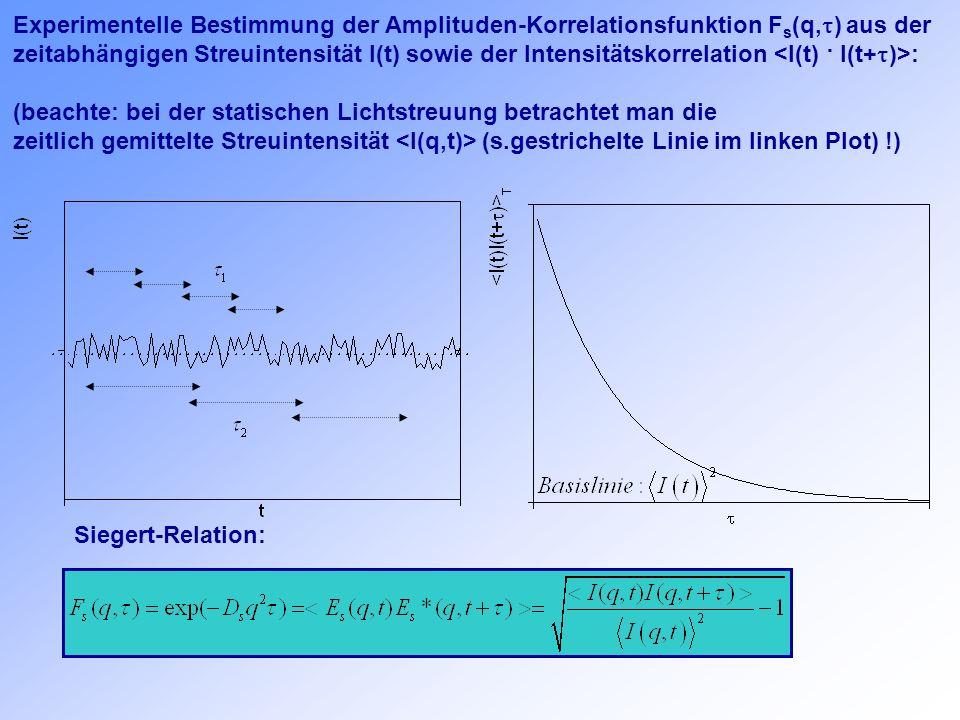 Experimentelle Bestimmung der Amplituden-Korrelationsfunktion F s (q, ) aus der zeitabhängigen Streuintensität I(t) sowie der Intensitätskorrelation :