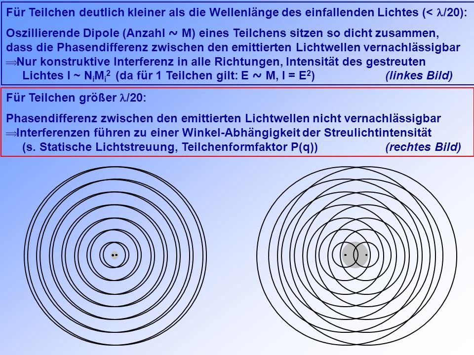 Für Teilchen deutlich kleiner als die Wellenlänge des einfallenden Lichtes (< /20): Oszillierende Dipole (Anzahl ~ M) eines Teilchens sitzen so dicht