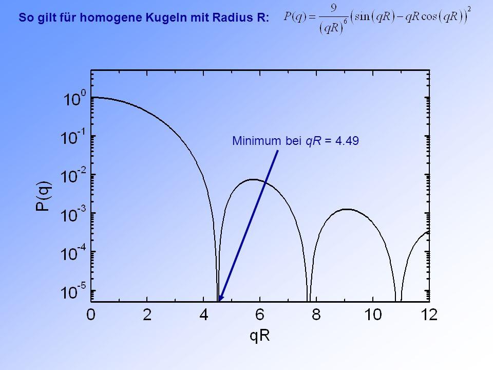 So gilt für homogene Kugeln mit Radius R: Minimum bei qR = 4.49