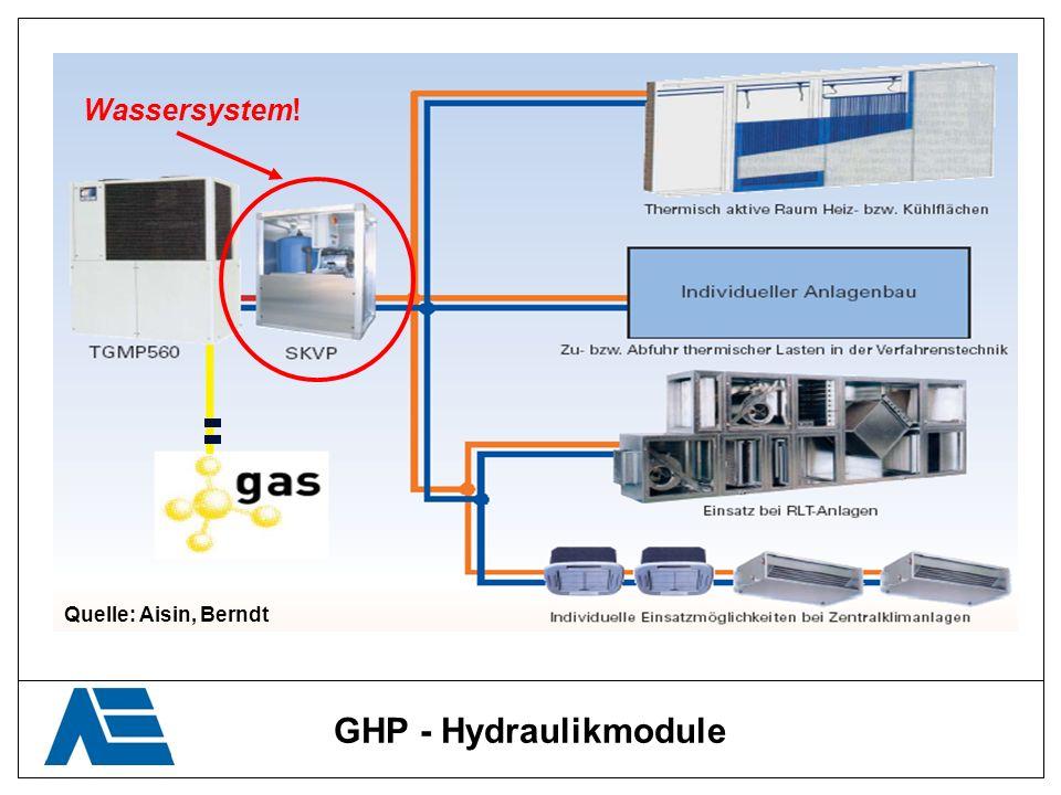 GHP - Hydraulikmodule Wassersystem! Quelle: Aisin, Berndt