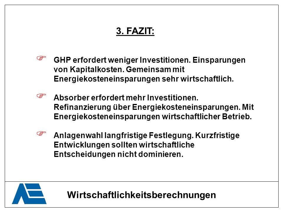 Wirtschaftlichkeitsberechnungen 3. FAZIT: GHP erfordert weniger Investitionen. Einsparungen von Kapitalkosten. Gemeinsam mit Energiekosteneinsparungen