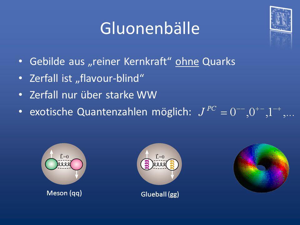 Gluonenbälle Meson (qq) Gebilde aus reiner Kernkraft ohne Quarks Zerfall ist flavour-blind Zerfall nur über starke WW exotische Quantenzahlen möglich: