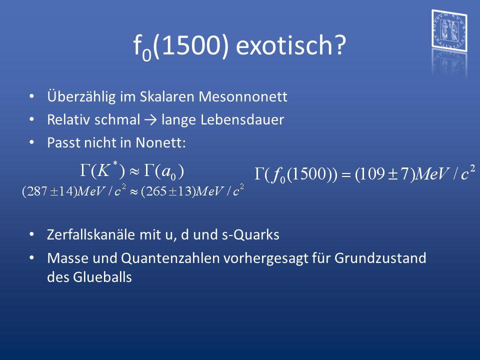 f 0 (1500) exotisch? Überzählig im Skalaren Mesonnonett Relativ schmal lange Lebensdauer Passt nicht in Nonett: Zerfallskanäle mit u, d und s-Quarks M