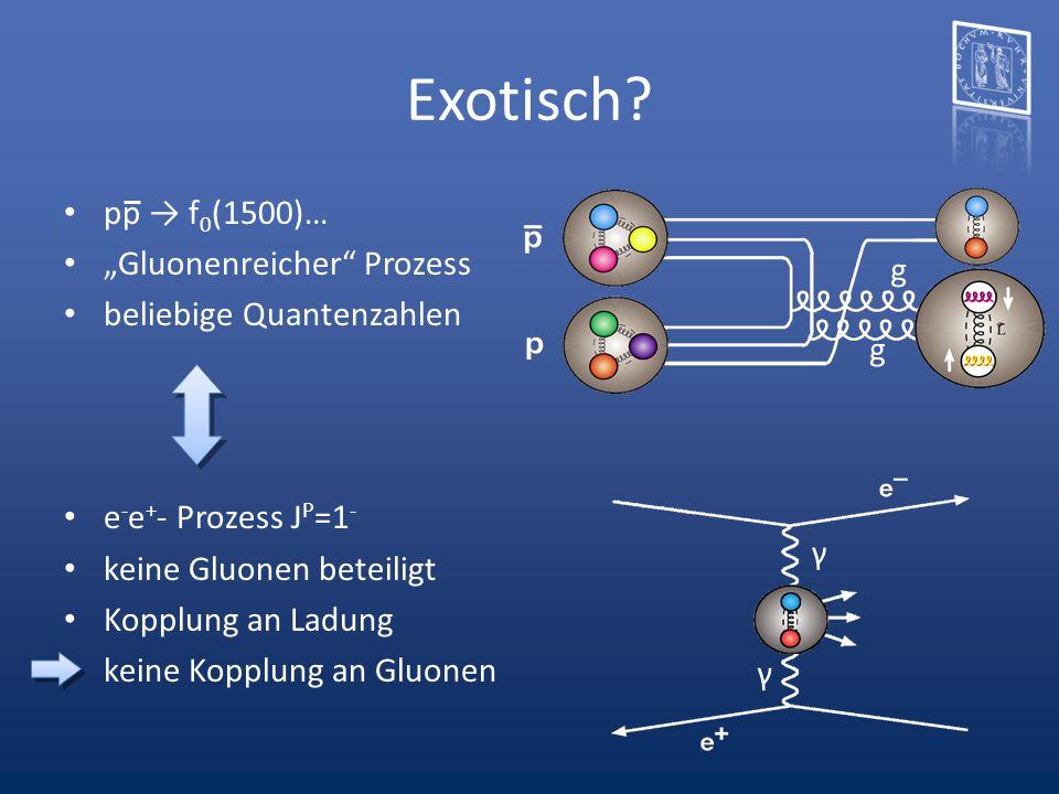 Exotisch? pp f 0 (1500)… Gluonenreicher Prozess beliebige Quantenzahlen e - e + - Prozess J P =1 - keine Gluonen beteiligt Kopplung an Ladung keine Ko
