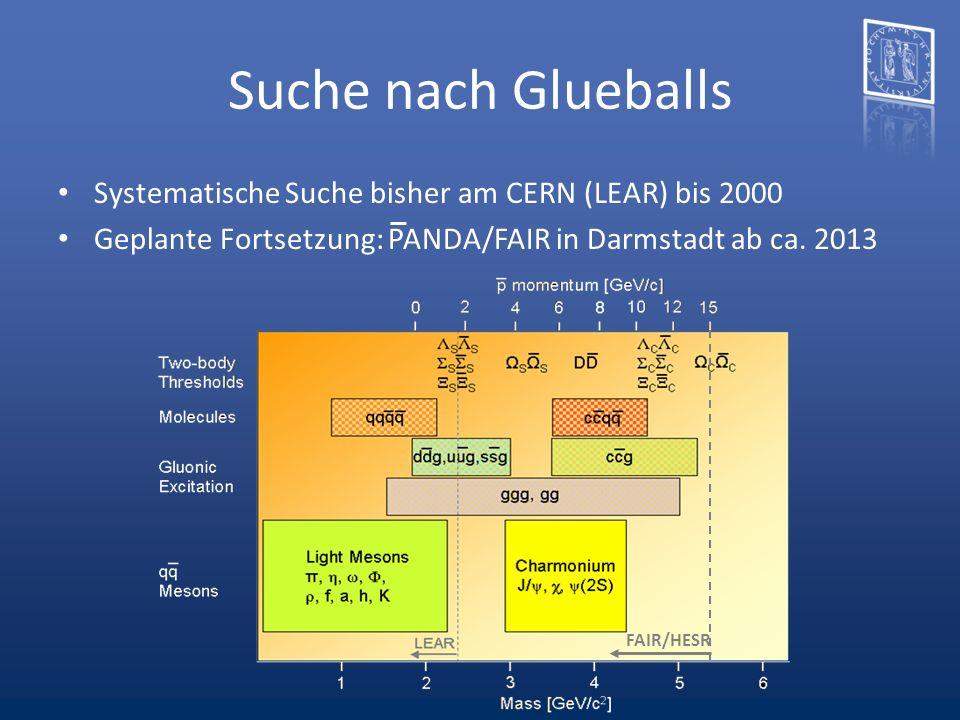 Suche nach Glueballs Systematische Suche bisher am CERN (LEAR) bis 2000 Geplante Fortsetzung: PANDA/FAIR in Darmstadt ab ca. 2013 FAIR/HESR