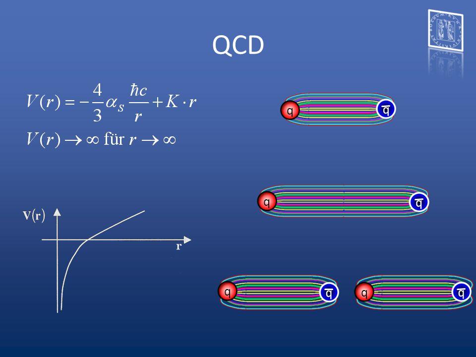 Exotische Materie Mit QCD verträgliche Konfigurationen
