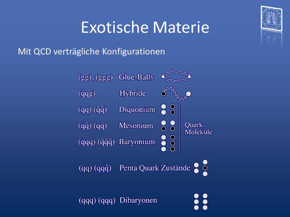 Multiquarkzustände Hadronen aus mehr als 3 Quarks z.B.