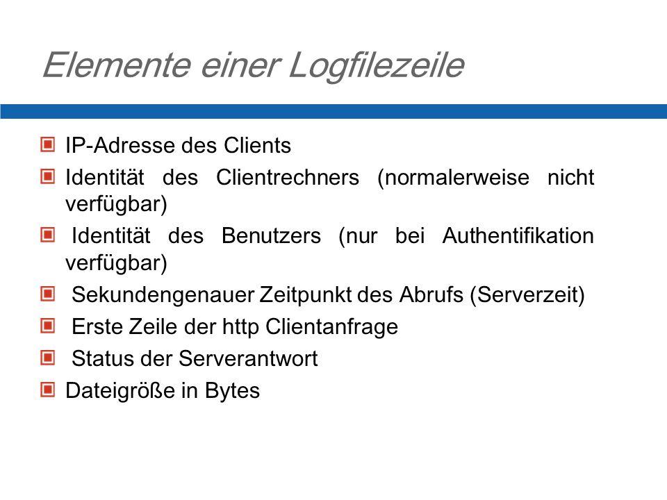 Elemente einer Logfilezeile IP-Adresse des Clients Identit ä t des Clientrechners (normalerweise nicht verf ü gbar) Identit ä t des Benutzers (nur bei Authentifikation verf ü gbar) Sekundengenauer Zeitpunkt des Abrufs (Serverzeit) Erste Zeile der http Clientanfrage Status der Serverantwort Dateigr öß e in Bytes
