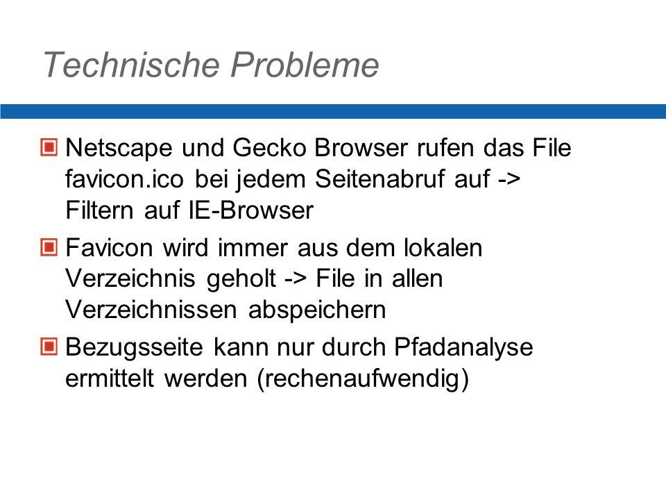 Technische Probleme Netscape und Gecko Browser rufen das File favicon.ico bei jedem Seitenabruf auf -> Filtern auf IE-Browser Favicon wird immer aus dem lokalen Verzeichnis geholt -> File in allen Verzeichnissen abspeichern Bezugsseite kann nur durch Pfadanalyse ermittelt werden (rechenaufwendig)