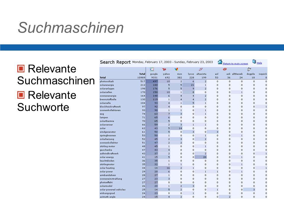 Suchmaschinen Relevante Suchmaschinen Relevante Suchworte