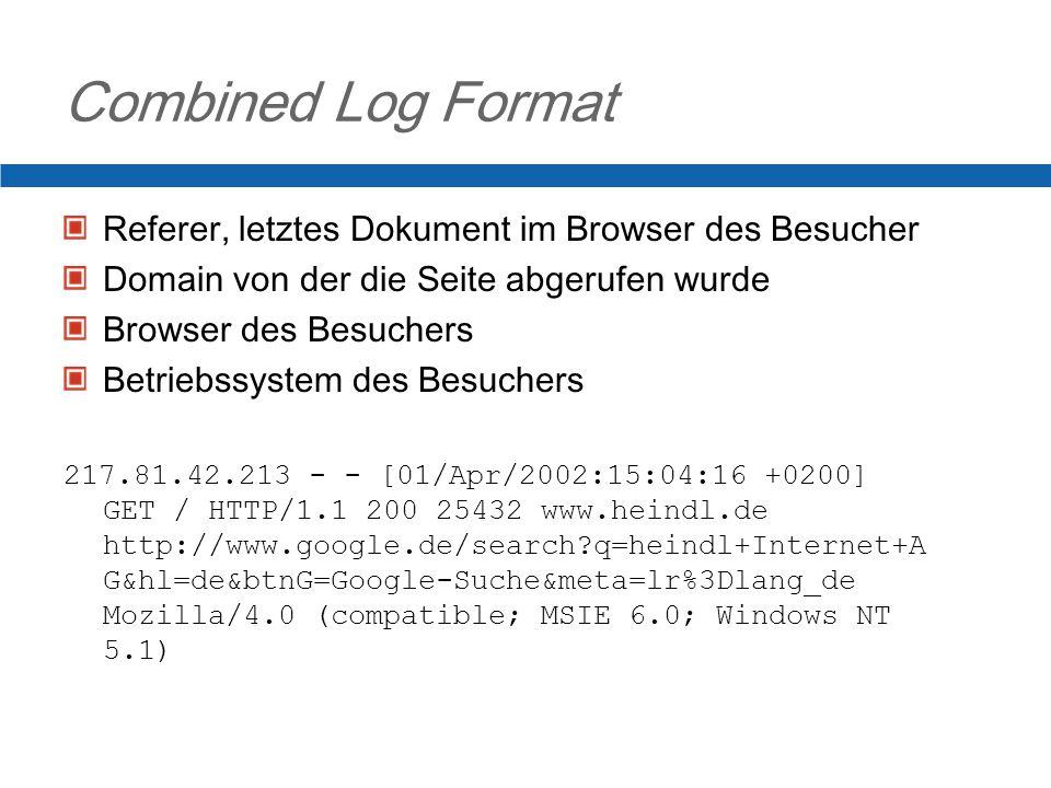 Combined Log Format Referer, letztes Dokument im Browser des Besucher Domain von der die Seite abgerufen wurde Browser des Besuchers Betriebssystem des Besuchers 217.81.42.213 - - [01/Apr/2002:15:04:16 +0200] GET / HTTP/1.1 200 25432 www.heindl.de http://www.google.de/search?q=heindl+Internet+A G&hl=de&btnG=Google-Suche&meta=lr%3Dlang_de Mozilla/4.0 (compatible; MSIE 6.0; Windows NT 5.1)