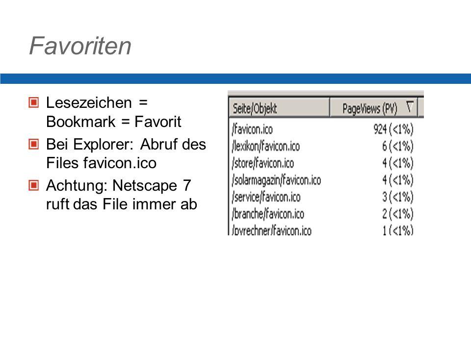 Favoriten Lesezeichen = Bookmark = Favorit Bei Explorer: Abruf des Files favicon.ico Achtung: Netscape 7 ruft das File immer ab