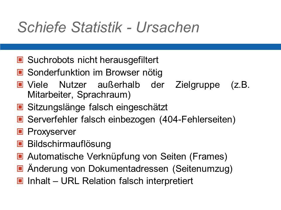 Schiefe Statistik - Ursachen Suchrobots nicht herausgefiltert Sonderfunktion im Browser nötig Viele Nutzer außerhalb der Zielgruppe (z.B.