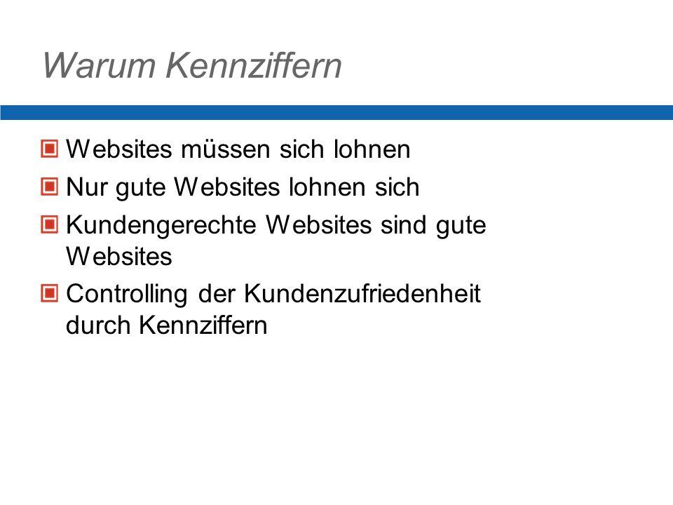 Warum Kennziffern Websites müssen sich lohnen Nur gute Websites lohnen sich Kundengerechte Websites sind gute Websites Controlling der Kundenzufriedenheit durch Kennziffern