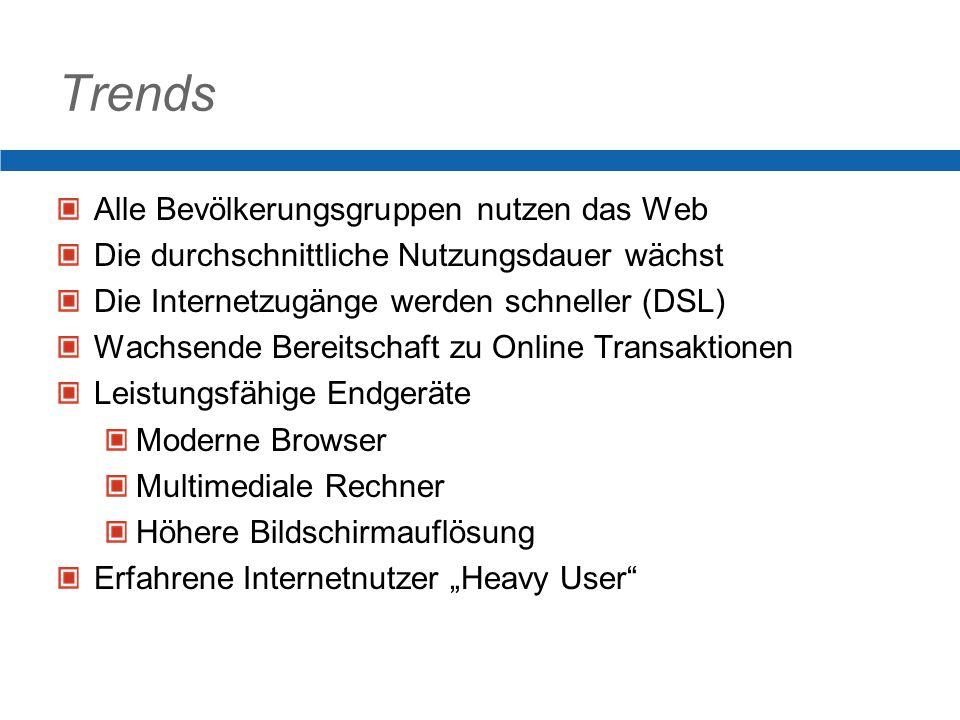 Trends Alle Bevölkerungsgruppen nutzen das Web Die durchschnittliche Nutzungsdauer wächst Die Internetzugänge werden schneller (DSL) Wachsende Bereitschaft zu Online Transaktionen Leistungsfähige Endgeräte Moderne Browser Multimediale Rechner Höhere Bildschirmauflösung Erfahrene Internetnutzer Heavy User