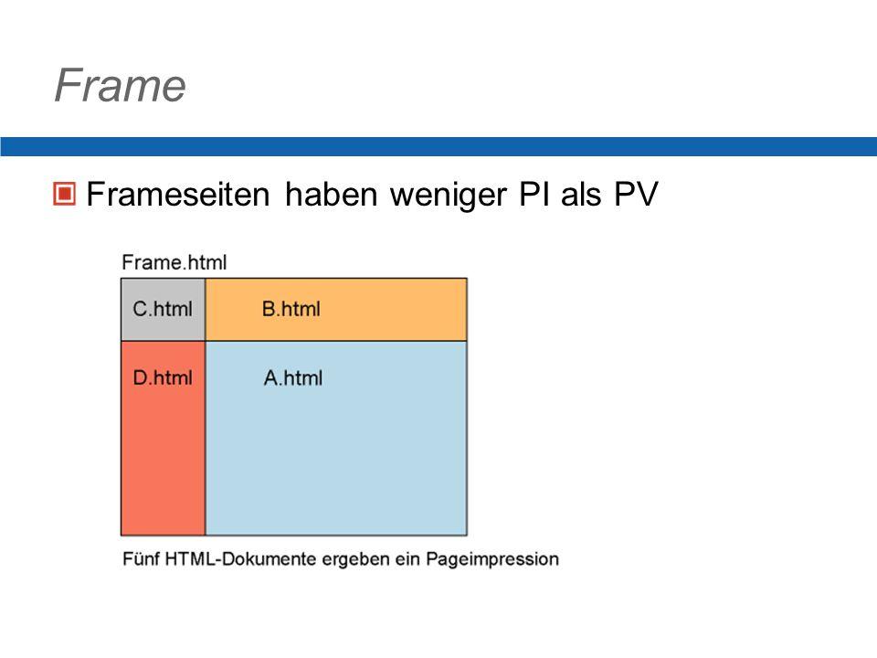 Frame Frameseiten haben weniger PI als PV