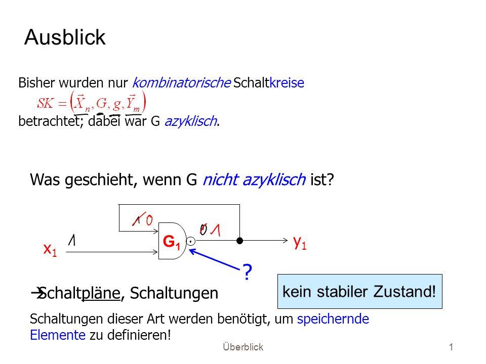 Überblick2 Spike-freies Umschalten V IH V IL log.1 log.