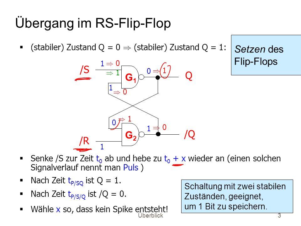 Überblick4 D-Latch /S /R Q /Q RS-FF W D Symbol: W D Q /Q erlaubt Speichern eines ankommenden Datensignals D durch einen Puls (Interval zwischen Senken und Heben) an W