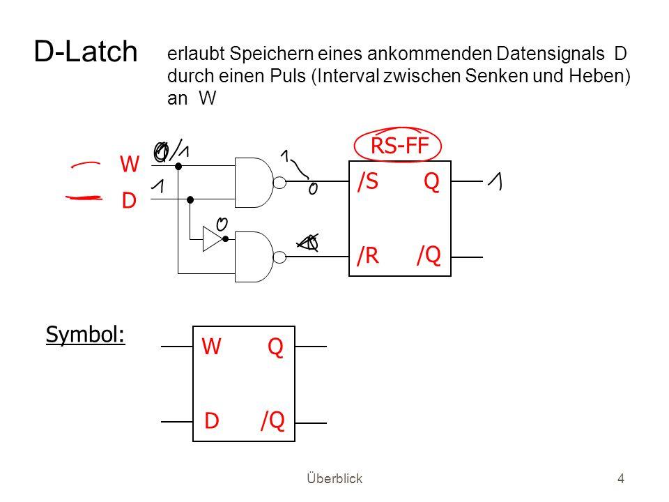 Überblick5 Symbol: Taktflankengesteuertes D-Flipflop CK D Q D-FF Clockeingang Steuerung durch eine Flanke eines Signals (Clock)