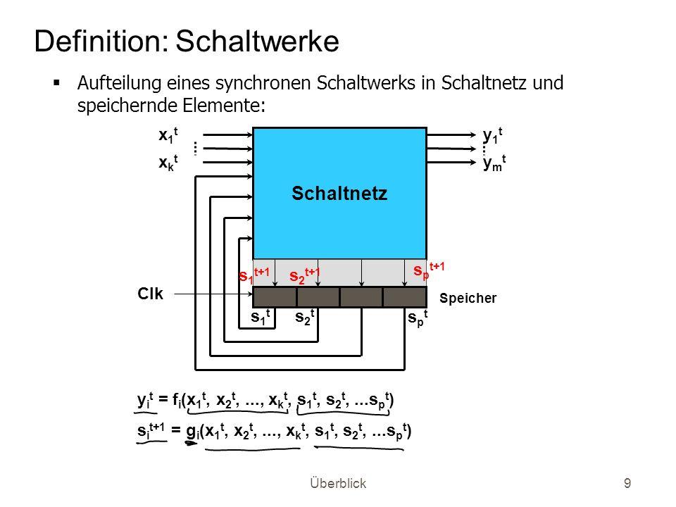 Überblick20 Ansteuerung (graphisch) Plattencontroller Videocontroller Tastaturproz.