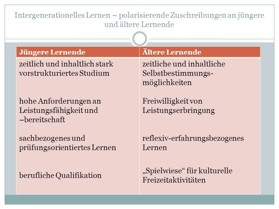 Intergenerationelles Lernen und Studieren - Potenziale 1.