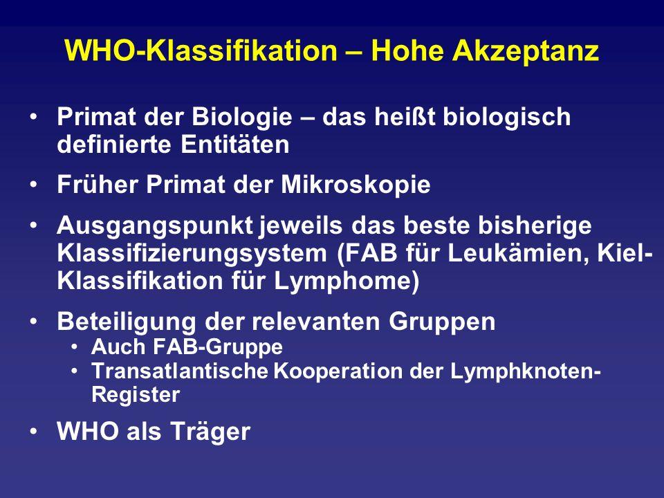 WHO-Klassifikation – Hohe Akzeptanz Primat der Biologie – das heißt biologisch definierte Entitäten Früher Primat der Mikroskopie Ausgangspunkt jeweil