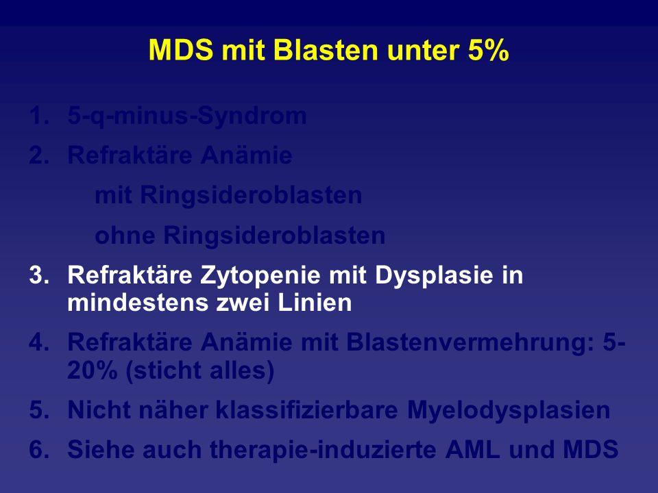 MDS mit Blasten unter 5% 1.5-q-minus-Syndrom 2.Refraktäre Anämie mit Ringsideroblasten ohne Ringsideroblasten 3.Refraktäre Zytopenie mit Dysplasie in