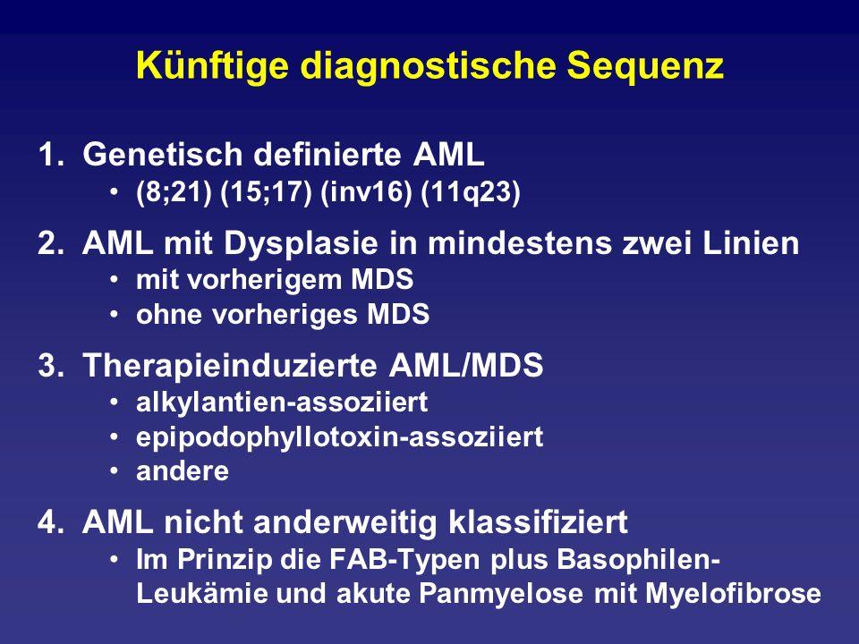 Künftige diagnostische Sequenz 1.Genetisch definierte AML (8;21) (15;17) (inv16) (11q23) 2.AML mit Dysplasie in mindestens zwei Linien mit vorherigem