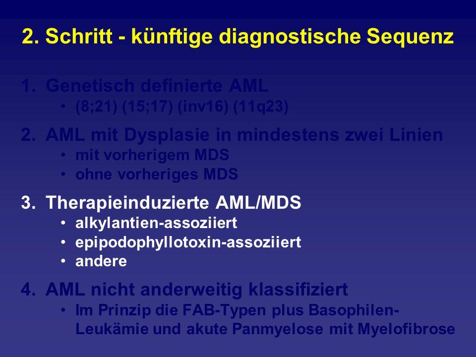 2. Schritt - künftige diagnostische Sequenz 1.Genetisch definierte AML (8;21) (15;17) (inv16) (11q23) 2.AML mit Dysplasie in mindestens zwei Linien mi