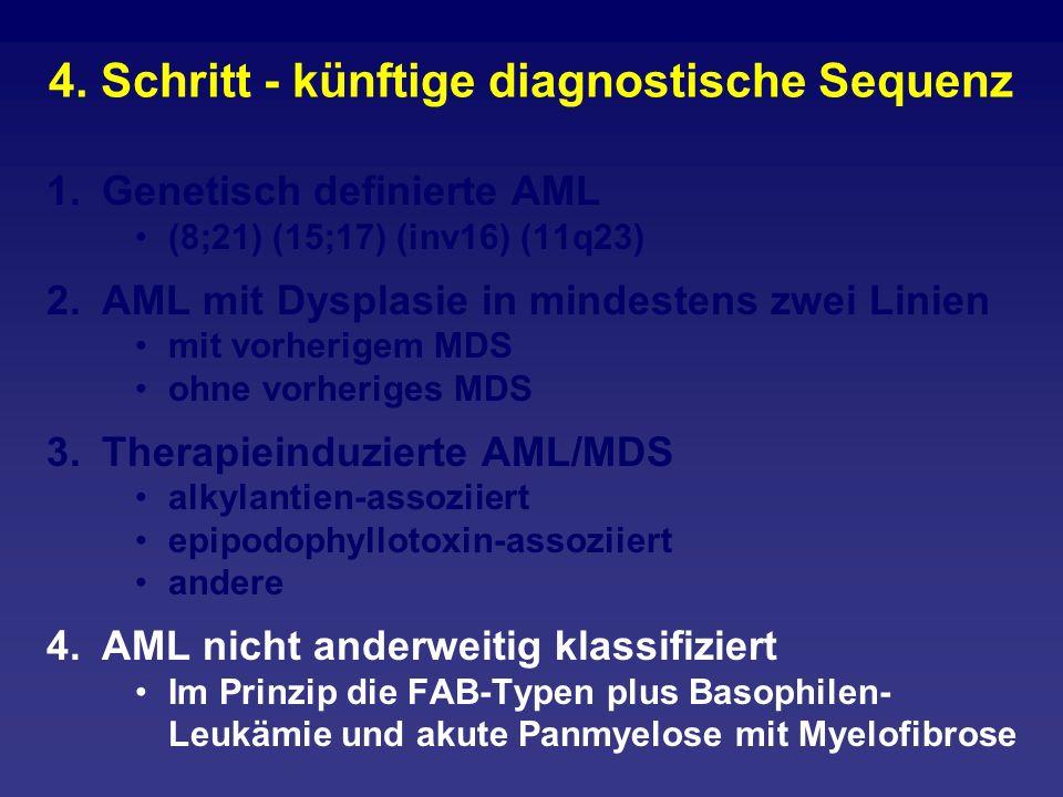 4. Schritt - künftige diagnostische Sequenz 1.Genetisch definierte AML (8;21) (15;17) (inv16) (11q23) 2.AML mit Dysplasie in mindestens zwei Linien mi