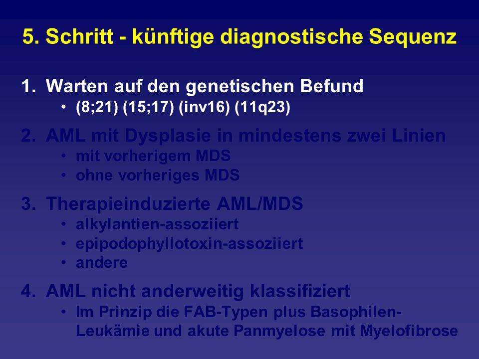 5. Schritt - künftige diagnostische Sequenz 1.Warten auf den genetischen Befund (8;21) (15;17) (inv16) (11q23) 2.AML mit Dysplasie in mindestens zwei
