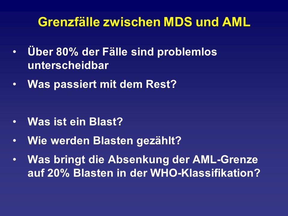 Grenzfälle zwischen MDS und AML Über 80% der Fälle sind problemlos unterscheidbar Was passiert mit dem Rest? Was ist ein Blast? Wie werden Blasten gez