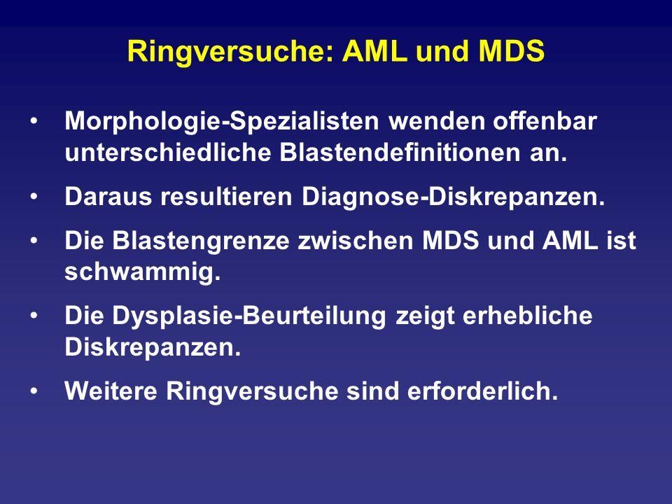Ringversuche: AML und MDS Morphologie-Spezialisten wenden offenbar unterschiedliche Blastendefinitionen an. Daraus resultieren Diagnose-Diskrepanzen.