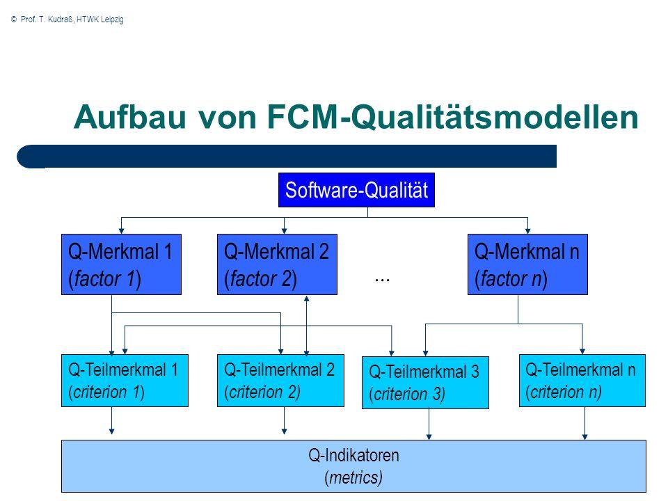 © Prof. T. Kudraß, HTWK Leipzig Aufbau von FCM-Qualitätsmodellen Software-Qualität Q-Merkmal 1 ( factor 1 ) Q-Merkmal 2 ( factor 2 ) Q-Merkmal n ( fac