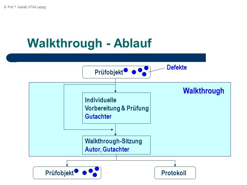 © Prof. T. Kudraß, HTWK Leipzig Walkthrough - Ablauf Prüfobjekt Individuelle Vorbereitung & Prüfung Gutachter Walkthrough-Sitzung Autor, Gutachter Pro