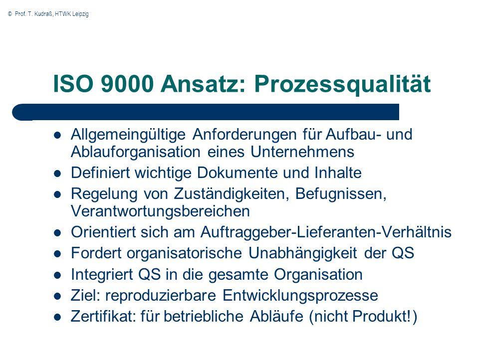 © Prof. T. Kudraß, HTWK Leipzig ISO 9000 Ansatz: Prozessqualität Allgemeingültige Anforderungen für Aufbau- und Ablauforganisation eines Unternehmens