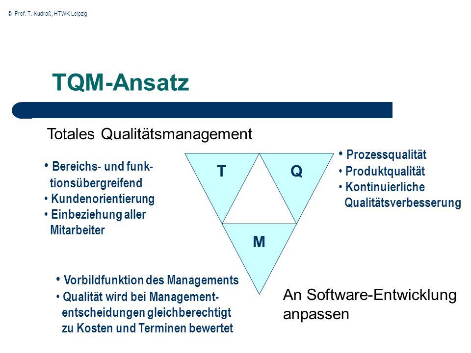 © Prof. T. Kudraß, HTWK Leipzig TQM-Ansatz M QT Totales Qualitätsmanagement Prozessqualität Produktqualität Kontinuierliche Qualitätsverbesserung Bere