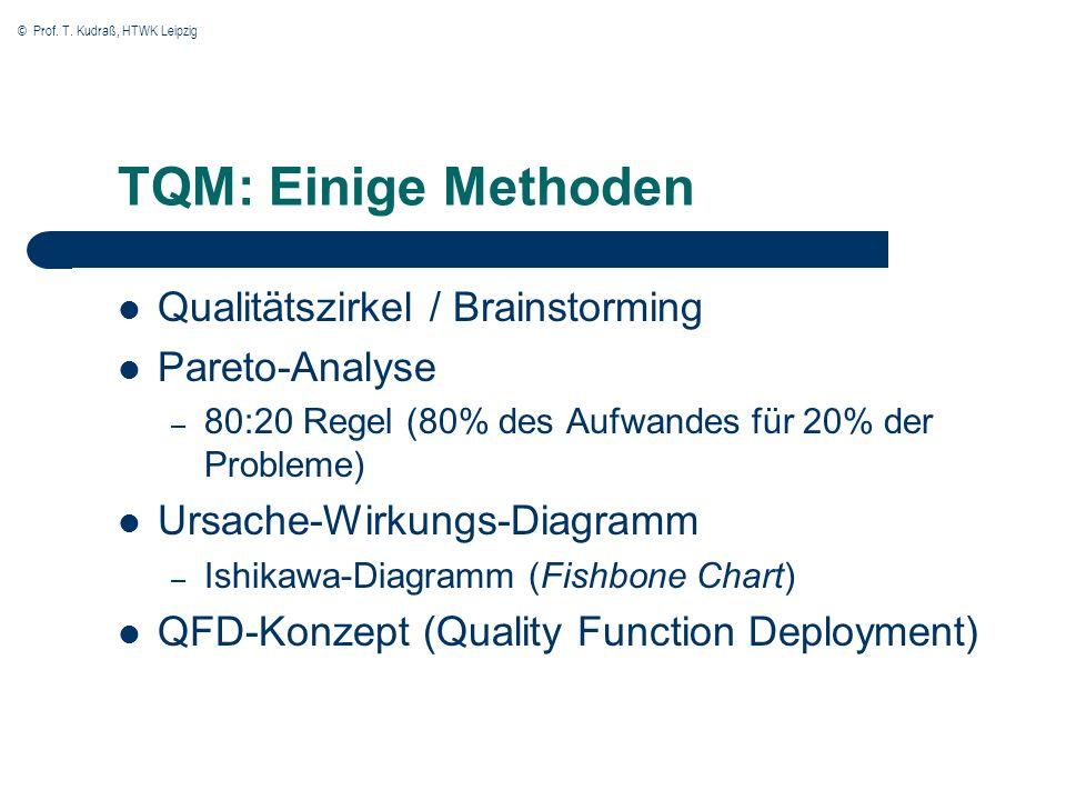 © Prof. T. Kudraß, HTWK Leipzig TQM: Einige Methoden Qualitätszirkel / Brainstorming Pareto-Analyse – 80:20 Regel (80% des Aufwandes für 20% der Probl